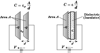 capacitor insert dielectric electronic guide