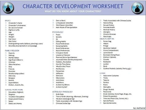 the 25 best character profile template ideas on pinterest