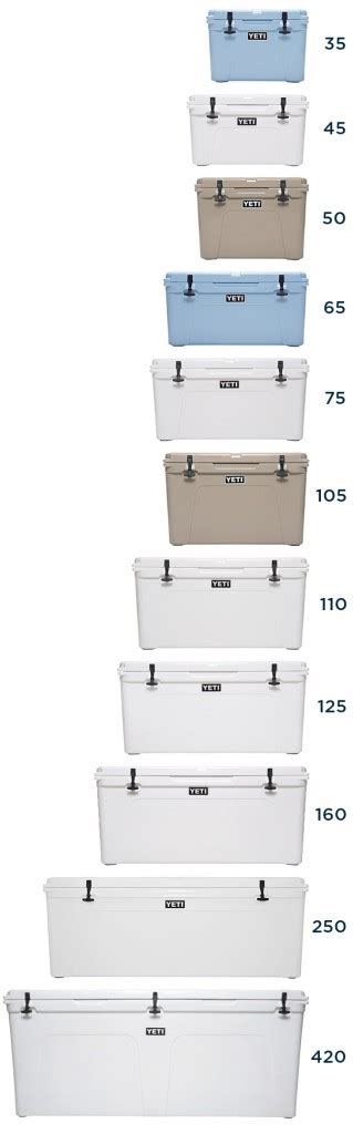 dimensions of a 35 quart yeti cooler yeti tundra cooler review cheap yeti coolers reviews