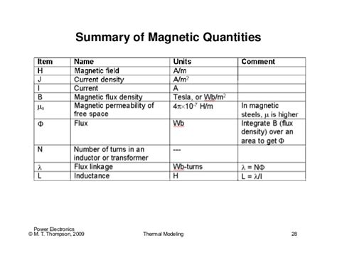 magnet summary template notes 30 a magnetic design