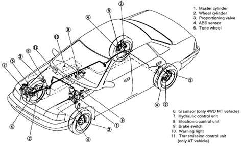 repair anti lock braking 1992 subaru justy auto manual repair guides anti lock brake system description operation autozone com