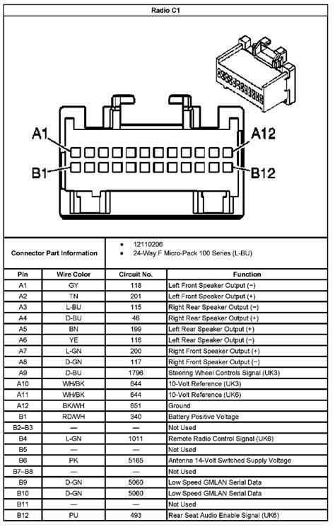 radio wiring diagram for 2001 chevy silverado 1995 chevy