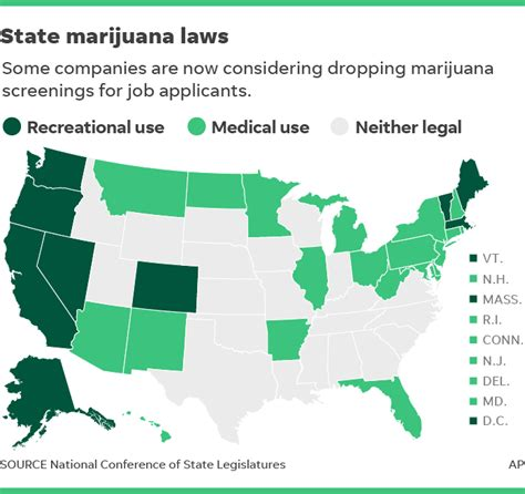 State Regulation For Opiod Detox Facilities Az by Labor Shortage More Businesses Mellowing Out Hiring