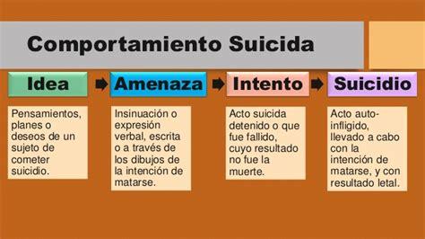 imagenes suicidas extremas presentacion de suicidio