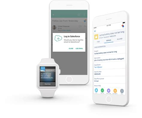 mobile sales your sales deals at lightning speed with salesforce
