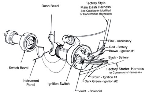 57 chevy ignition switch wiring diagram 57 chevy ignition