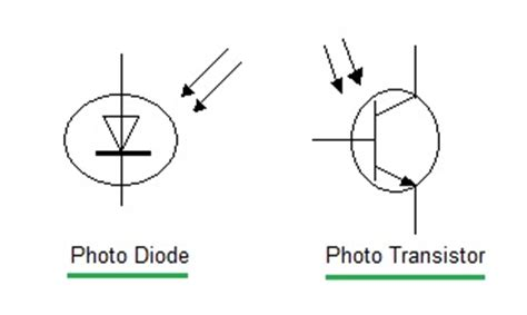 difference between transistor and diode photo diode vs photo transistor difference between photo diode transistor