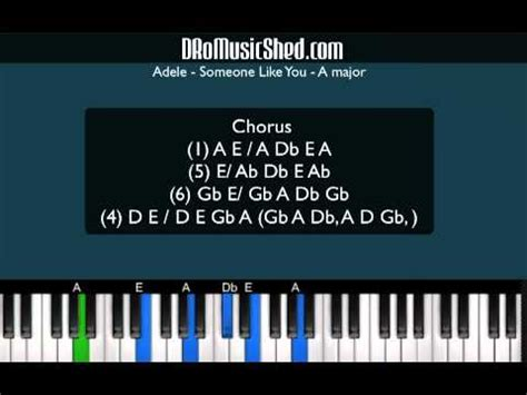 youtube tutorial piano someone like you how to play someone like you by adele piano tutorial