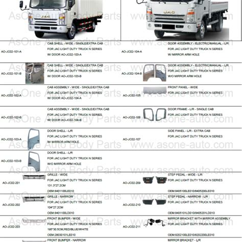 light duty truck parts chinese truck body parts for jac light truck n series