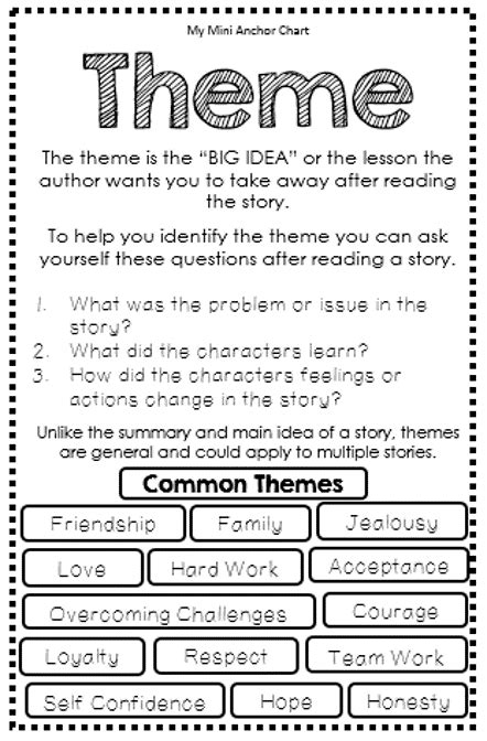 common themes in the stories of the patriarchs reading mini anchor charts interactive reading journals