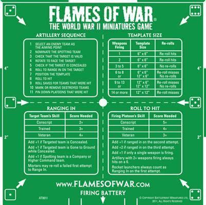 V4 Card Template Flames Of War by Green Artillery Template Battlefront Miniatures Flames Of