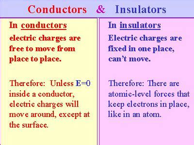 electrical conductors meaning in tamil msttpa go tech licensed for non commercial use only electricity