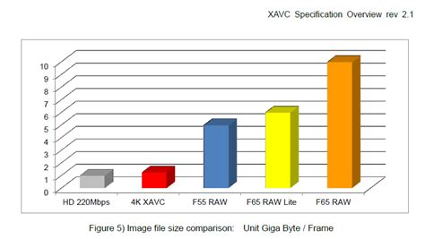 4k workflow 4k acquisition and workflow in xavc by sony 4k shooters