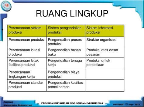 layout dalam manajemen produksi manajemen produksi