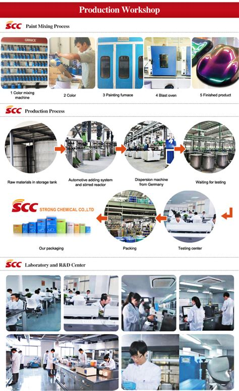 guangzhou strong chemical high quality car refinishing paint buy high gloss car paint magic