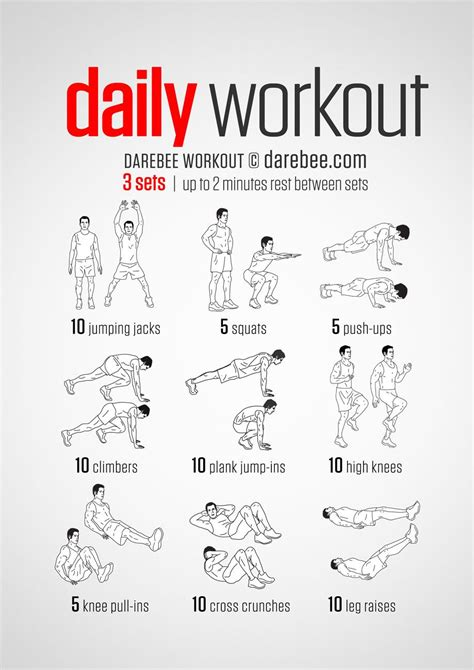 simple  equipment workout   day  exercises ten reps  set visual guide