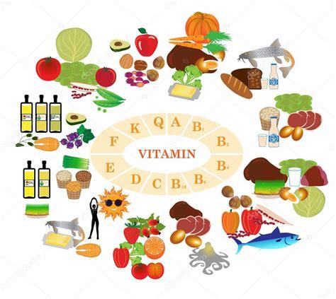 tabella vitamine alimenti tabella delle vitamine set di icone dell alimento