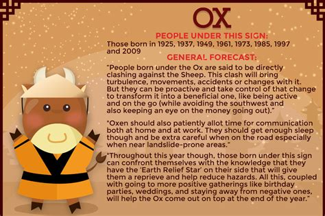 ox in new year 2015 new year of the ox meaning 28 images 100 best images