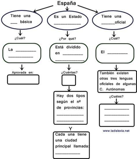preguntas guias para hacer un resumen ejercicios para mejorar la comprensi 243 n l