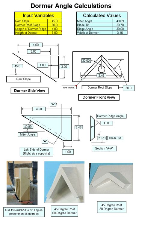 How To Cut Crown Molding Angles For Kitchen Cabinets by Compound Miter Excel Program Master Crown Molding Angles