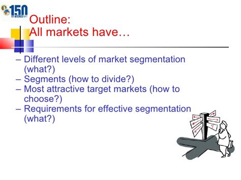 Mba Ateneo Requirements by Chapter 8 Visual Market Segments Targets