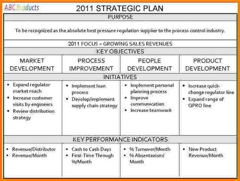 one page business plan template pdf product plan template product template sle