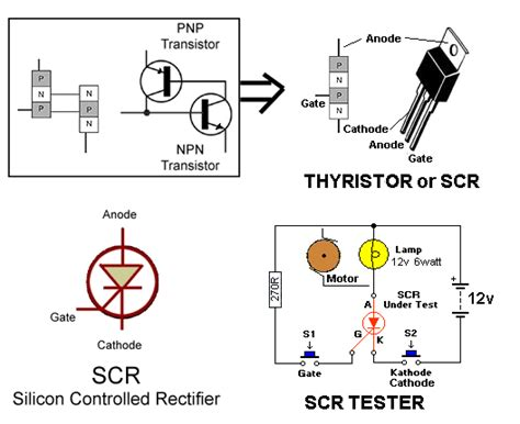 thyristor diode test scr tester schematic get free image about wiring diagram