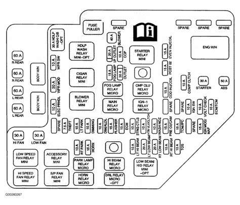 2005 scion tc fuse box diagram scion tc 2010 cigarette lighter fuse location get free