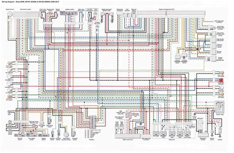 2009 zx10r wiring diagram new wiring diagram 2018