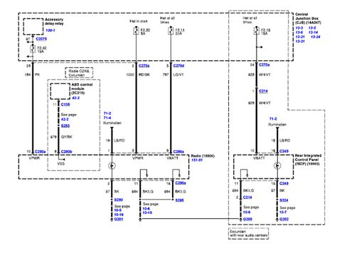 2012 ford f250 wiring diagram wiring diagrams wiring