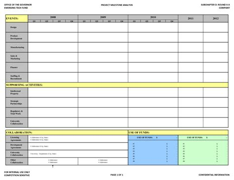 Spreadsheet Charts by Excel Spreadsheet Gantt Chart Template Haisume