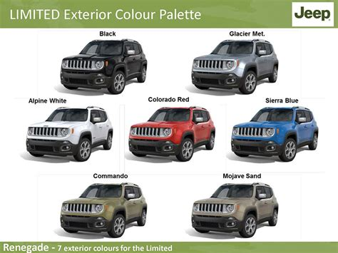 jeep renegade colors colors of jeep renegade 2015 autos post