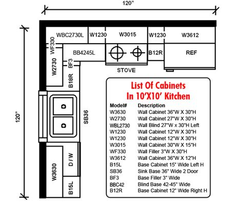 List Of Cabinet by The Quality And Features Of Kitchen And Vanity Cabinetry