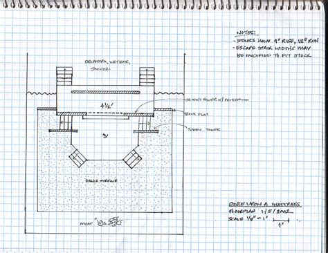 set design floor plan mtg once upon a mattress 2002 production staff