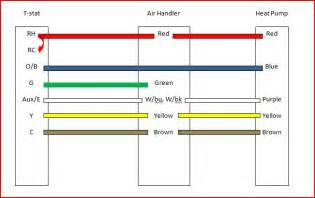 rheem heat thermostat wiring diagram