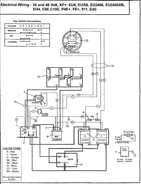 bulldog car wiring diagrams fitfathers me