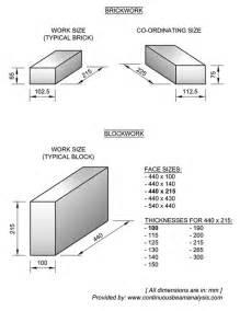 typical dimensions brick driveway image brick dimensions
