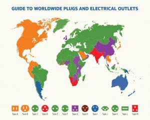 Shorts And Plogs Explained by Myelectricalworld International Sockets Voltage Explained