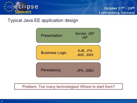 repository pattern java ee starting with java ee was never easier