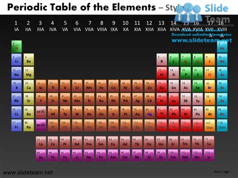 chemistry periodic table of elements design 2 powerpoint