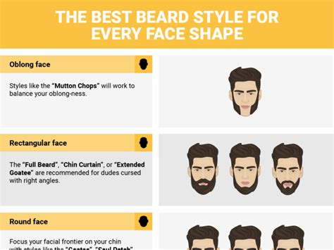 inverted triangle beard beard styles for inverted triangle face