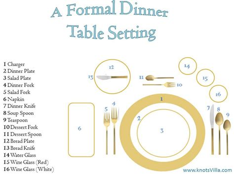 formal table setting how to set your dinner table