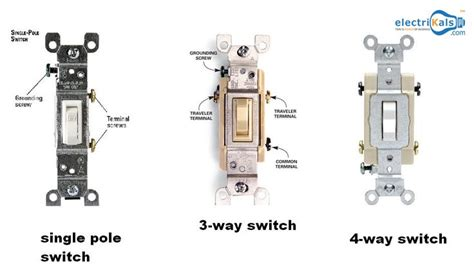three different types of commonly used switches single