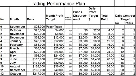 forex trade plan exle dubai candlestick patterns