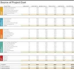 the project budget worksheet can help you make a