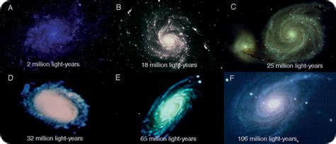 theology the god of two trillion galaxies books expatsingapore science disproves evolution