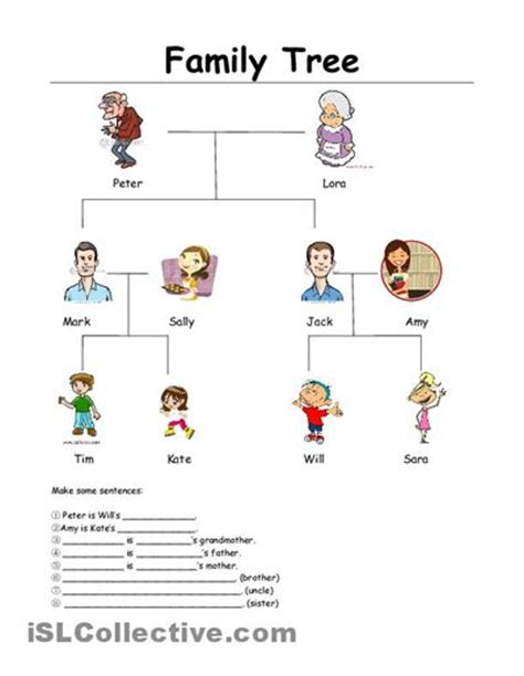 family tree worksheet family trees and printable