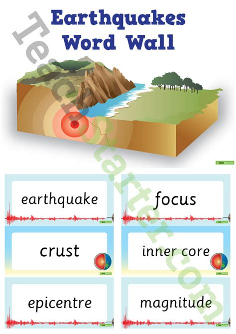 earthquake vocabulary earthquakes teaching resource pack teach starter