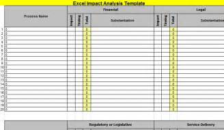 impact assessment template excel impact analysis template exceltemple
