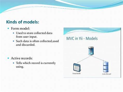 yii layout model yii framework